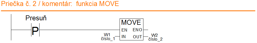 funkcia MOVE