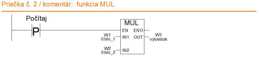 funkcia MUL