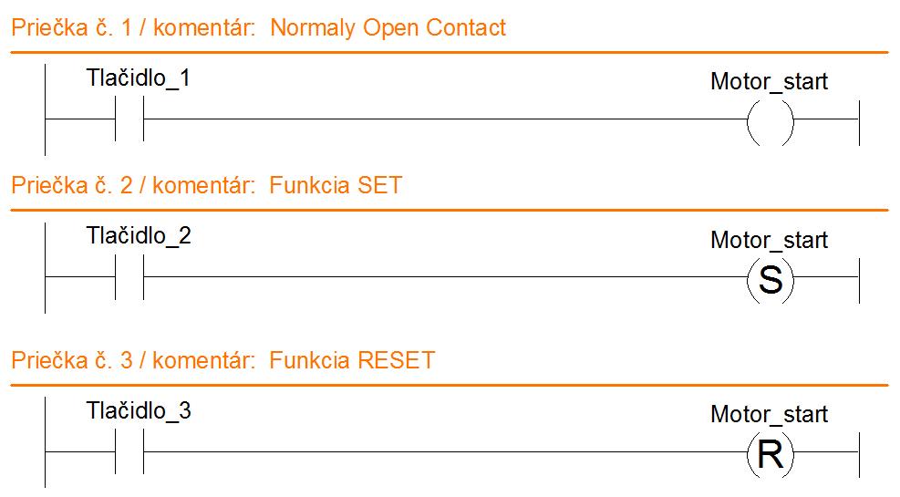 FunkciaSET_RESET