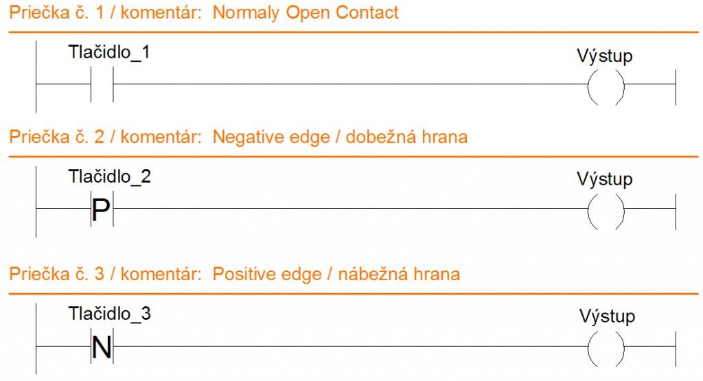 negative_positive_edge
