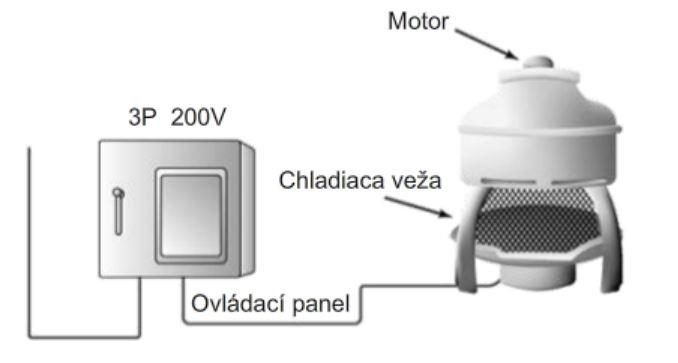 Chladiaca veža