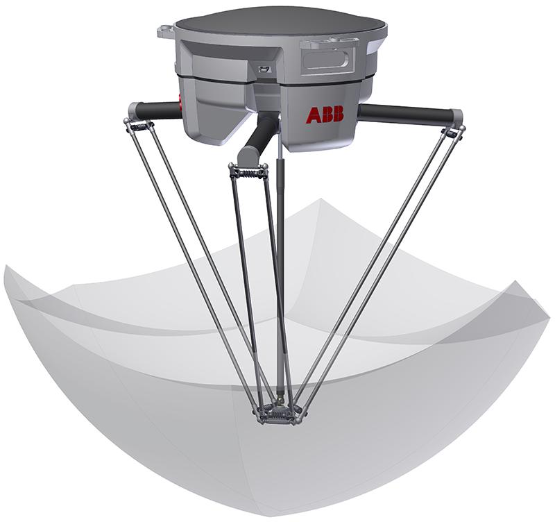 Delta robot _Workspace