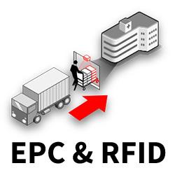 EPC Network