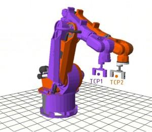 Kalibrácia priemyselných robotov